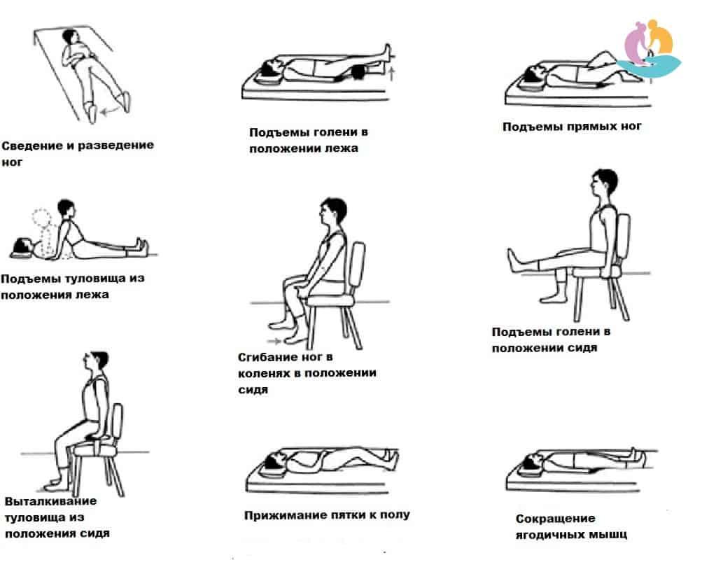 Период реабилитации после протезирования тазобедренного сустава
