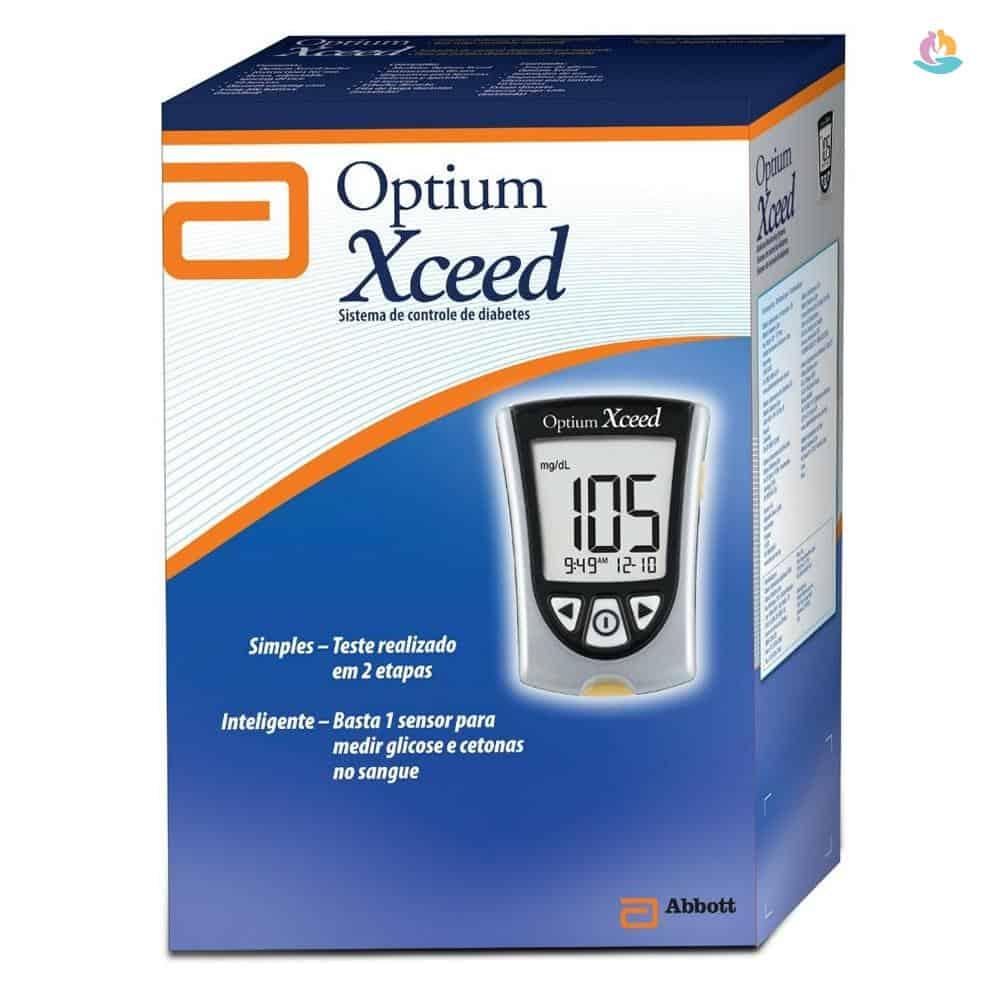 Глюкометр при 2 типе диабета