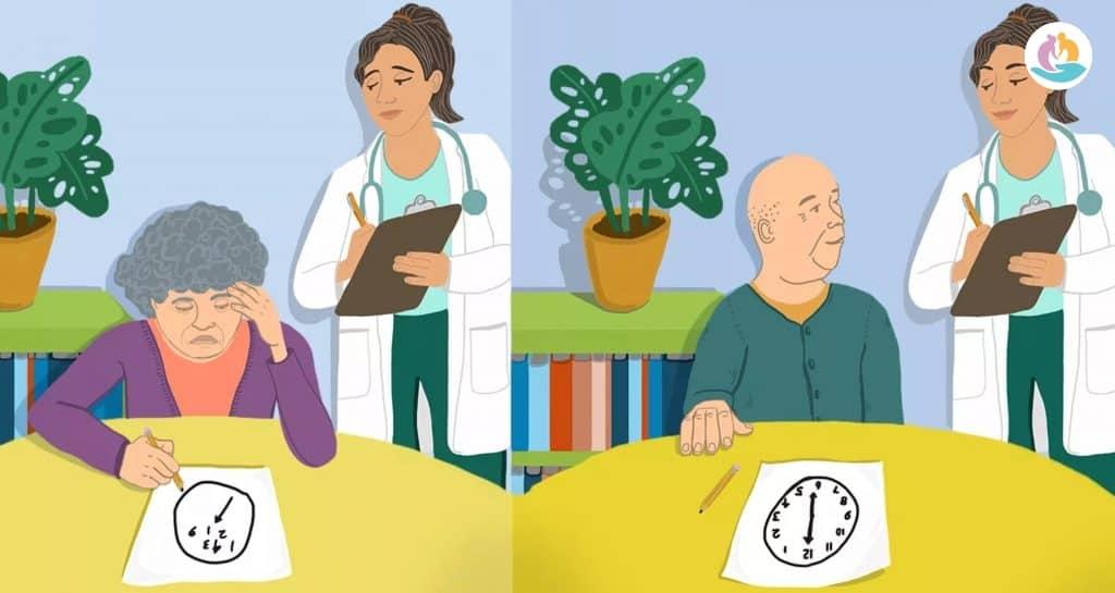 Тест часы для деменции